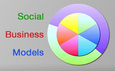 Modèle d'entreprise sociale en Suisse l