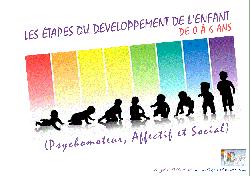 le développement de l'enfant